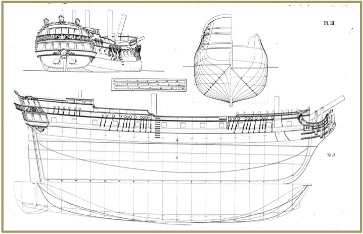 Ur Chapmans Ritningar i Architectura Navalis Mercatoria - Fregat med Fregats takling (Ritn N:o 3)